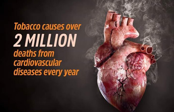 World No Tobacco Day -31 May 2018